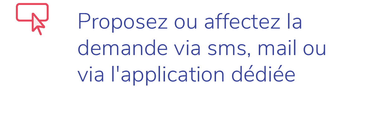 Fonctionnalites Bob Desk - Proposez ou affectez la demande via sms, mail ou application dediee