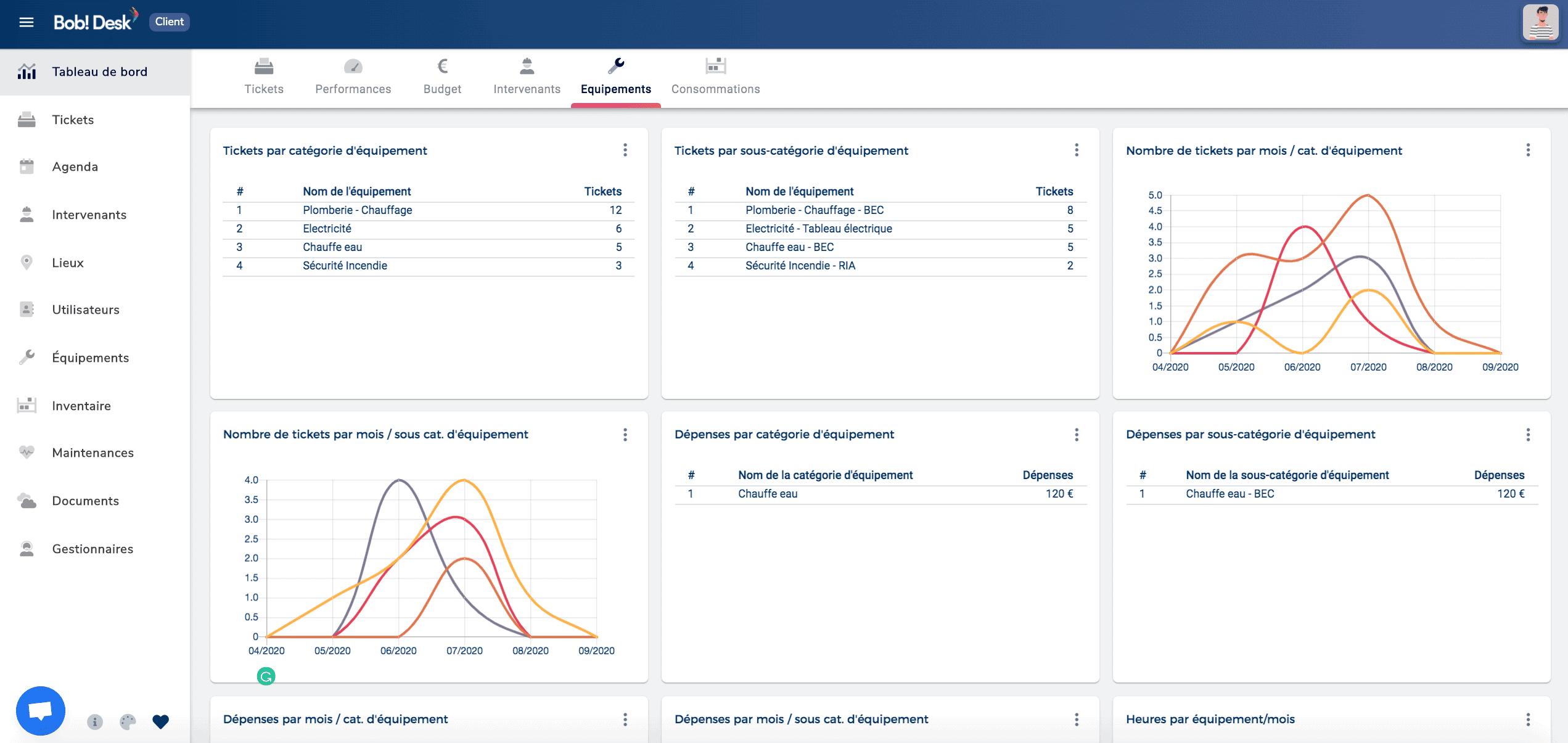 Bob Desk - GMAO - Maintenance fonctionnalites - performance